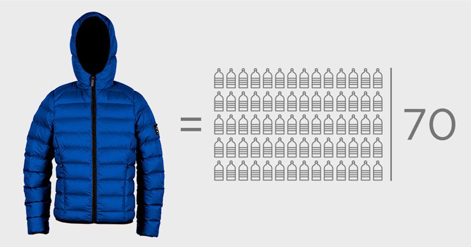 Upcycling para ropa ecológica by Ecoalf